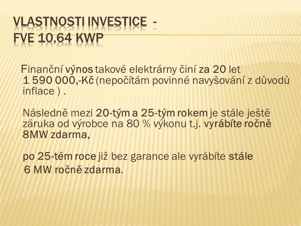 Vlastnosti investice - fve 10,64 Kwp