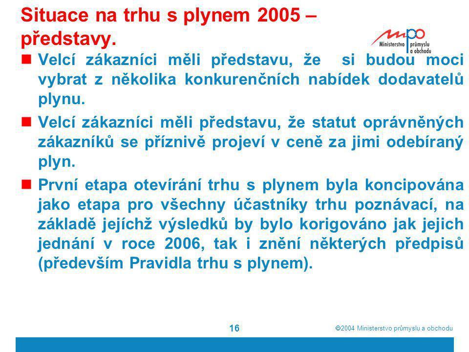 Situace na trhu s plynem 2005 – představy.