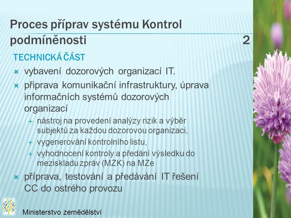 Proces příprav systému Kontrol podmíněnosti 2