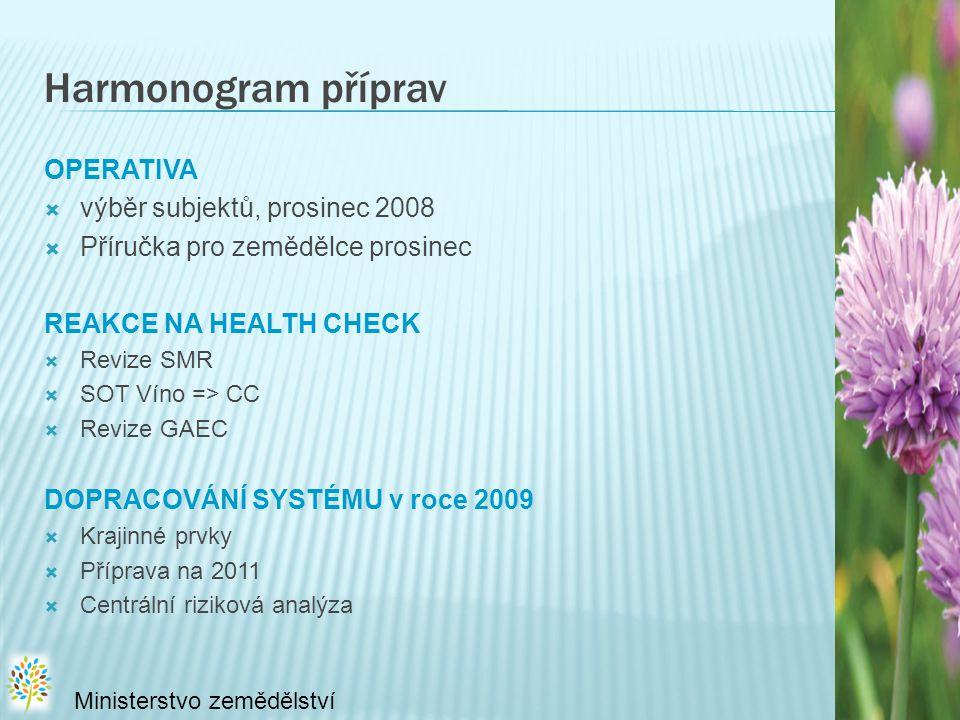 Harmonogram příprav OPERATIVA výběr subjektů, prosinec 2008