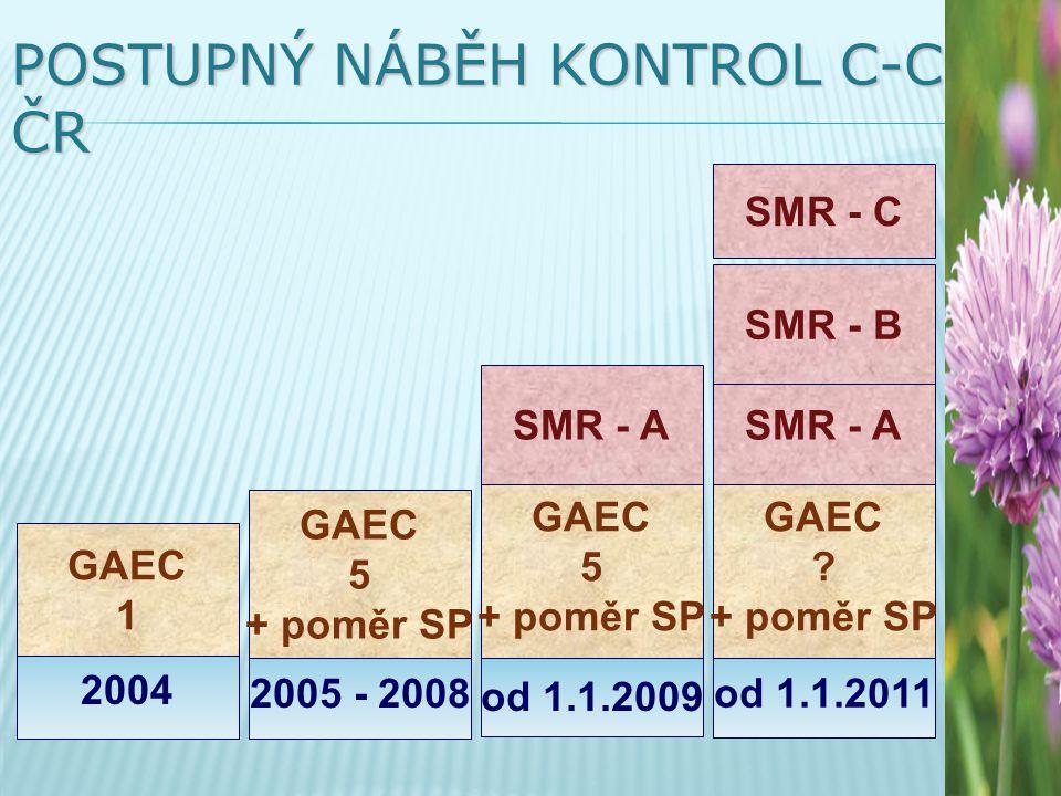 POSTUPNÝ NÁBĚH KONTROL C-C V ČR