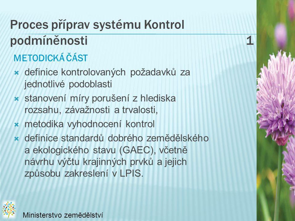 Proces příprav systému Kontrol podmíněnosti 1