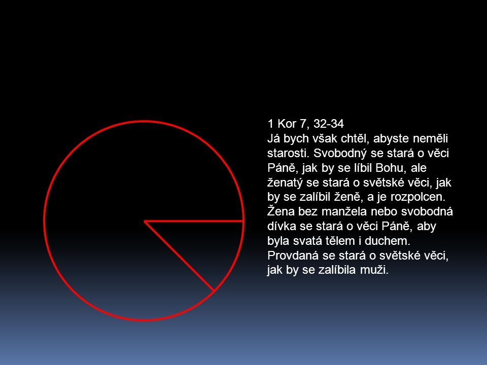 1 Kor 7, 32-34