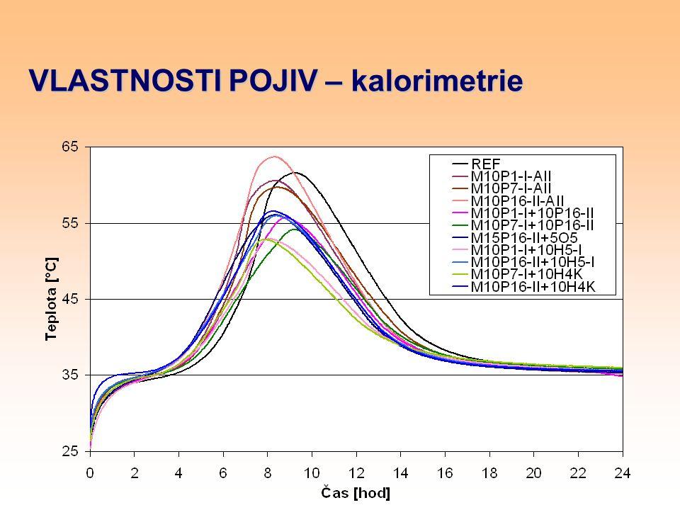 VLASTNOSTI POJIV – kalorimetrie