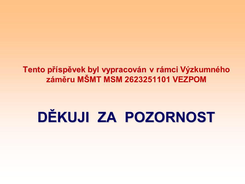 Tento příspěvek byl vypracován v rámci Výzkumného záměru MŠMT MSM 2623251101 VEZPOM