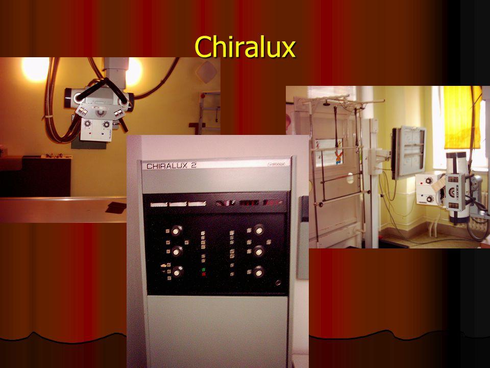 Chiralux
