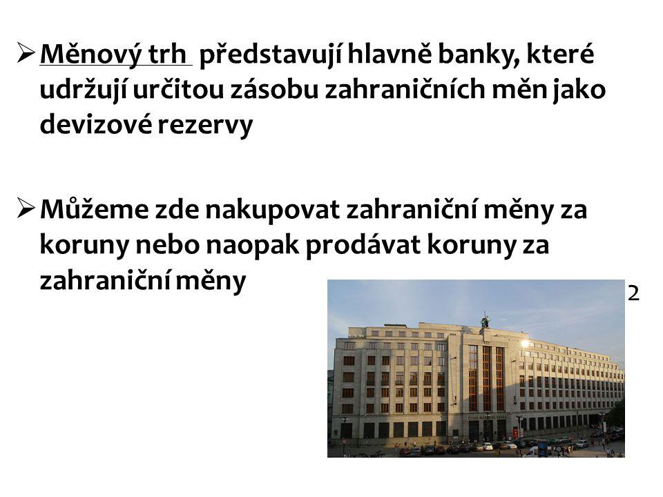 Měnový trh představují hlavně banky, které udržují určitou zásobu zahraničních měn jako devizové rezervy