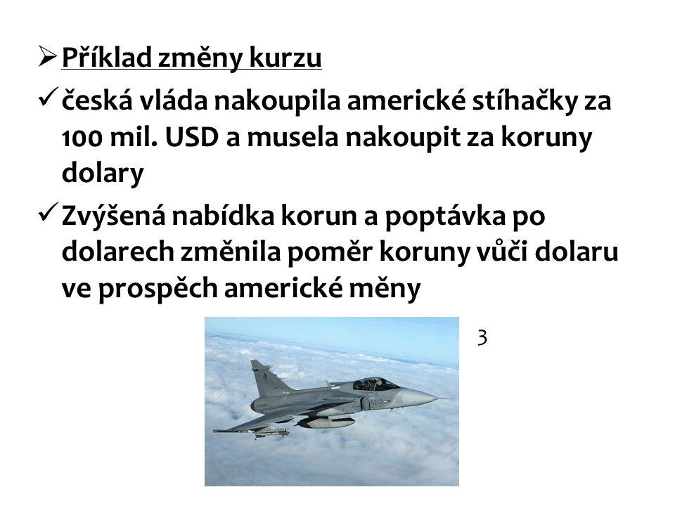 Příklad změny kurzu česká vláda nakoupila americké stíhačky za 100 mil. USD a musela nakoupit za koruny dolary.