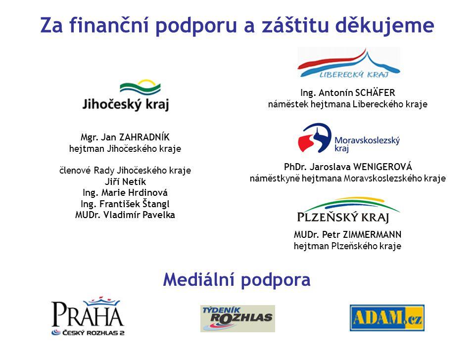 Za finanční podporu a záštitu děkujeme PhDr. Jaroslava WENIGEROVÁ
