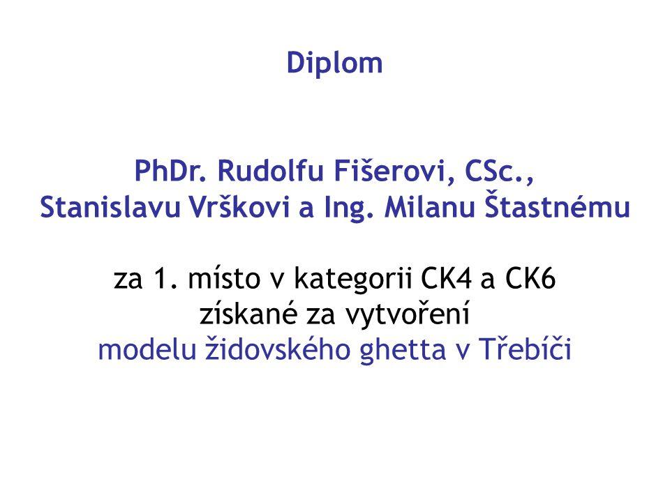PhDr. Rudolfu Fišerovi, CSc.,