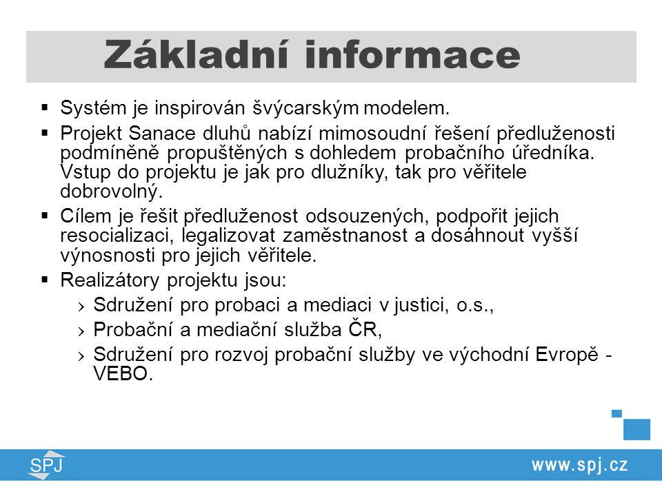 Základní informace Systém je inspirován švýcarským modelem.