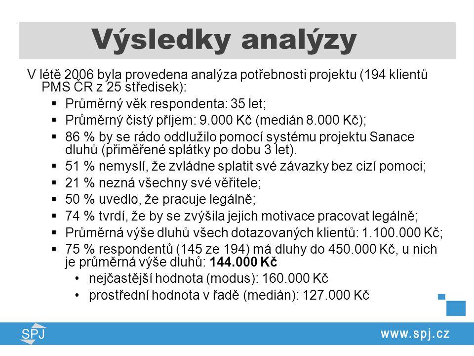 Výsledky analýzy V létě 2006 byla provedena analýza potřebnosti projektu (194 klientů PMS ČR z 25 středisek):