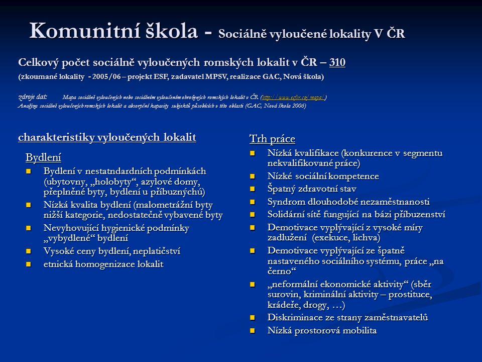 Komunitní škola - Sociálně vyloučené lokality V ČR