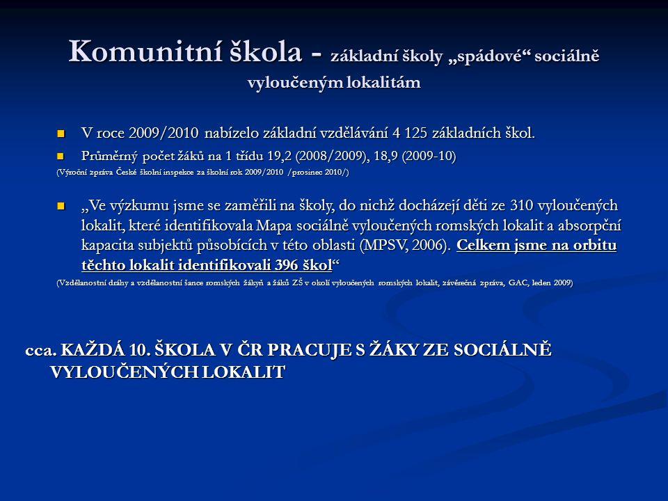 """Komunitní škola - základní školy """"spádové sociálně vyloučeným lokalitám"""