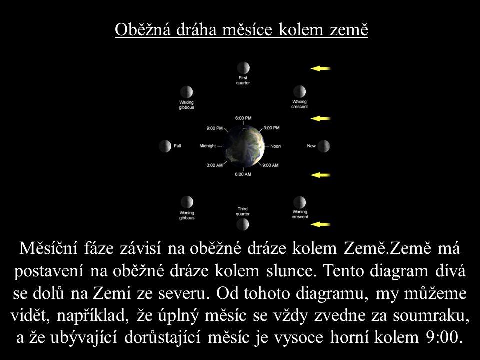 Oběžná dráha měsíce kolem země