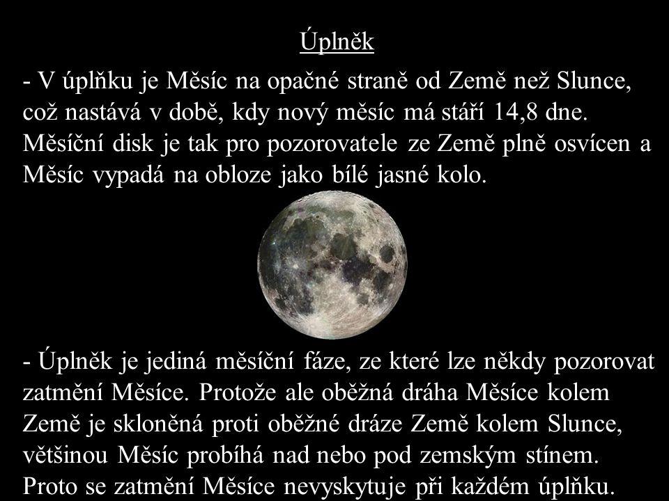 . - V úplňku je Měsíc na opačné straně od Země než Slunce, což nastává v době, kdy nový měsíc má stáří 14,8 dne. Měsíční disk je tak pro pozorovatele ze Země plně osvícen a Měsíc vypadá na obloze jako bílé jasné kolo. - Úplněk je jediná měsíční fáze, ze které lze někdy pozorovat zatmění Měsíce. Protože ale oběžná dráha Měsíce kolem Země je skloněná proti oběžné dráze Země kolem Slunce, většinou Měsíc probíhá nad nebo pod zemským stínem. Proto se zatmění Měsíce nevyskytuje při každém úplňku.