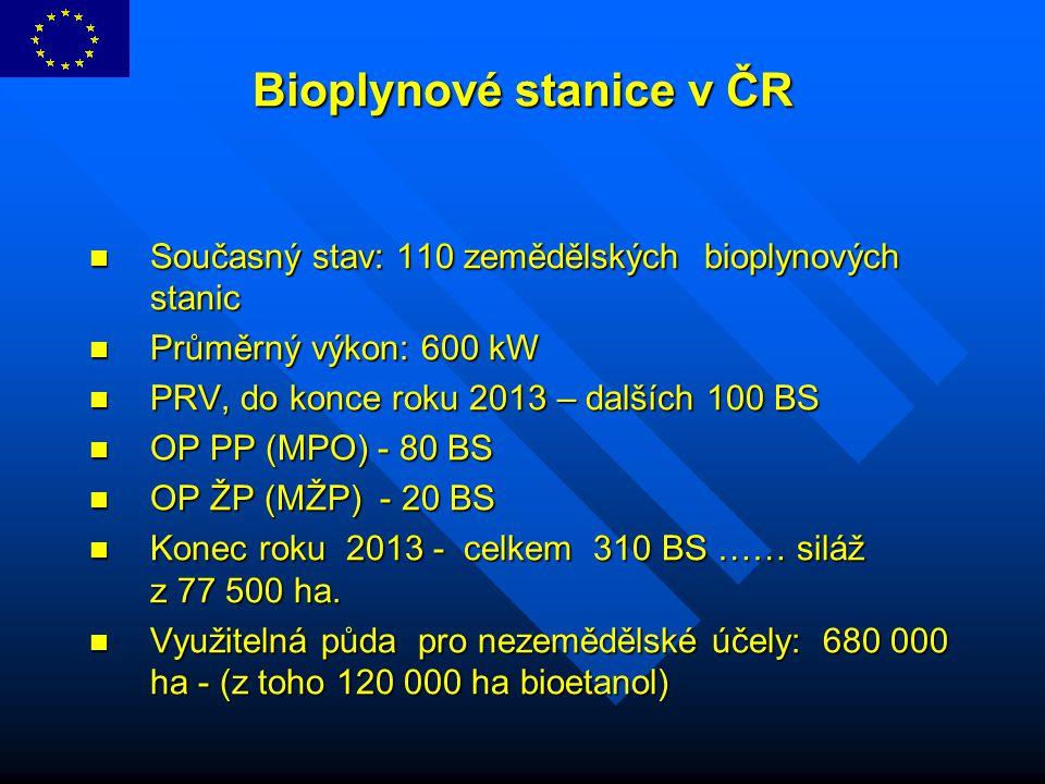 Bioplynové stanice v ČR