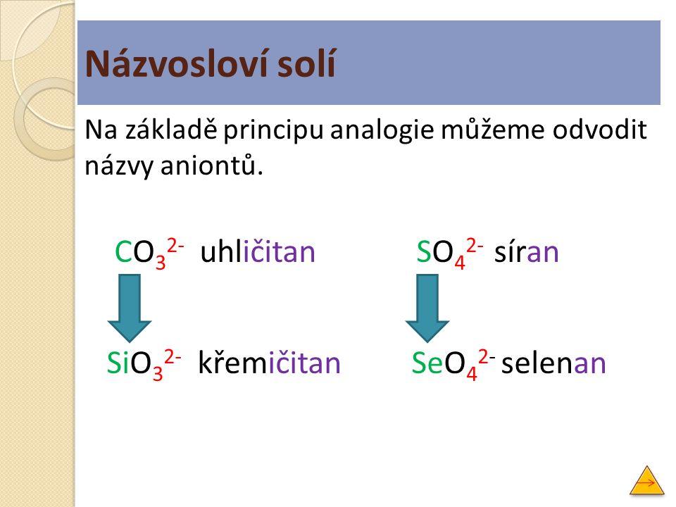 Názvosloví solí CO32- uhličitan SO42- síran