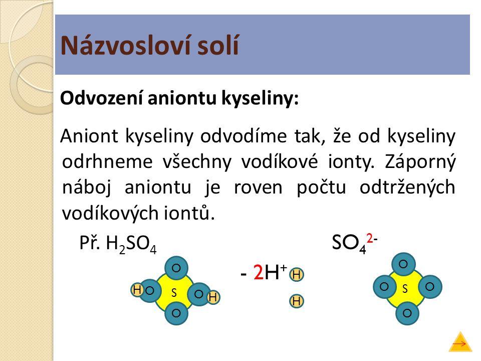 Názvosloví solí Odvození aniontu kyseliny:
