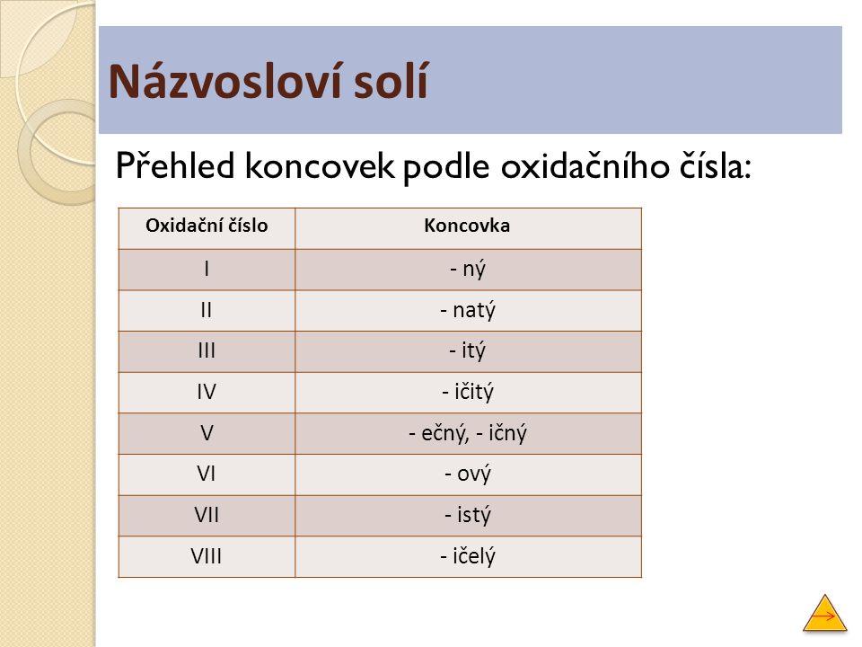 Názvosloví solí Přehled koncovek podle oxidačního čísla: I - ný II