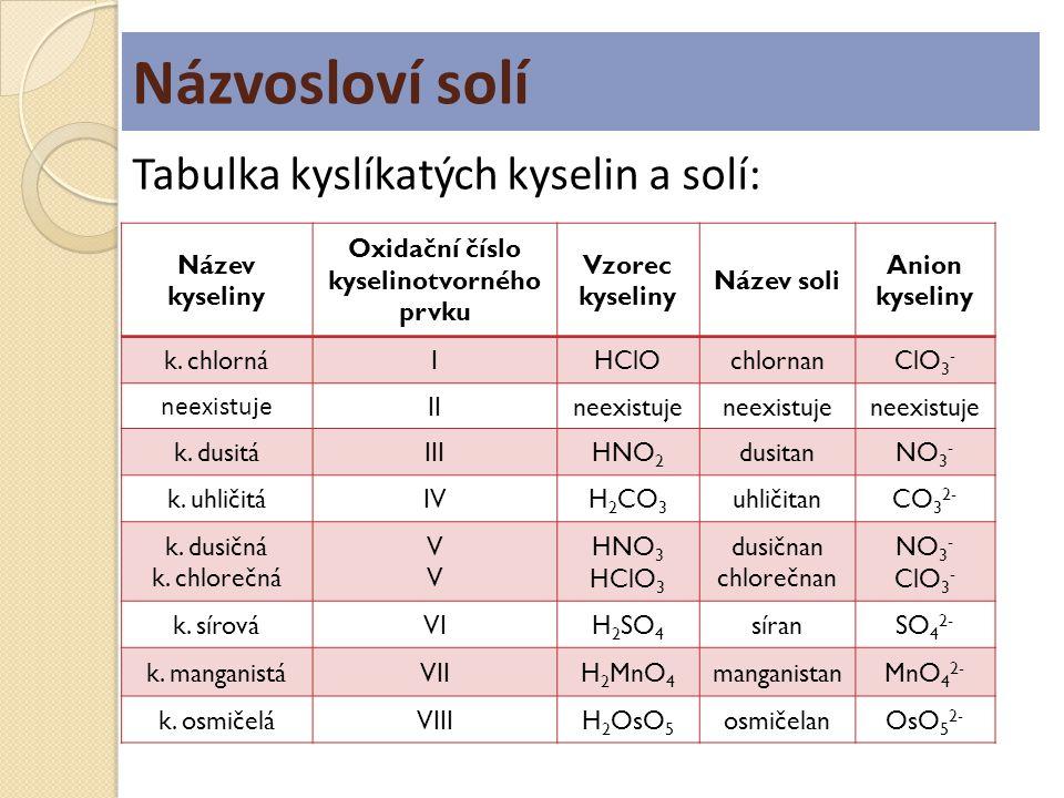 kyselinotvorného prvku
