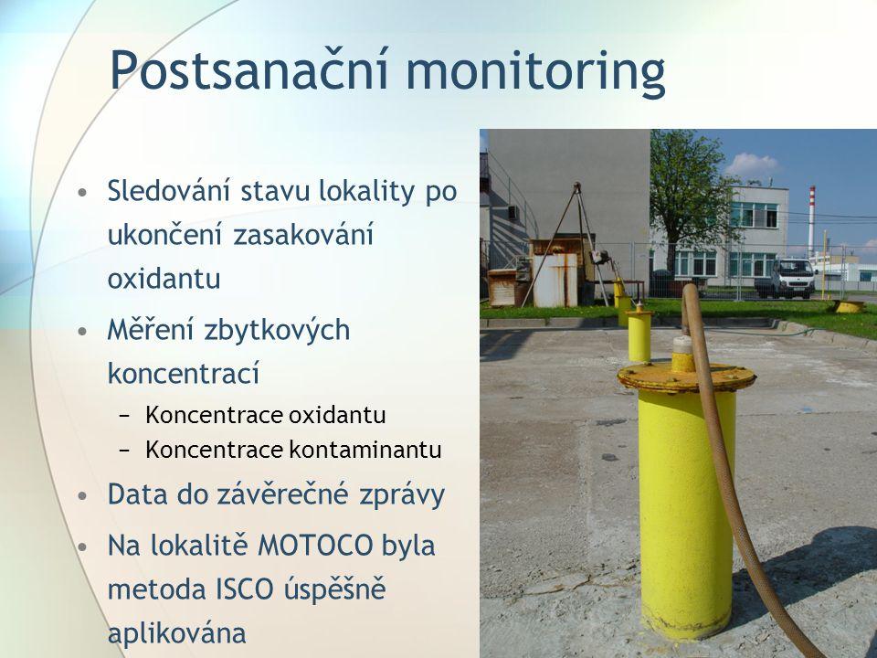 Postsanační monitoring