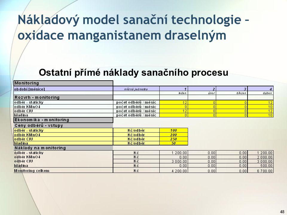 Nákladový model sanační technologie – oxidace manganistanem draselným