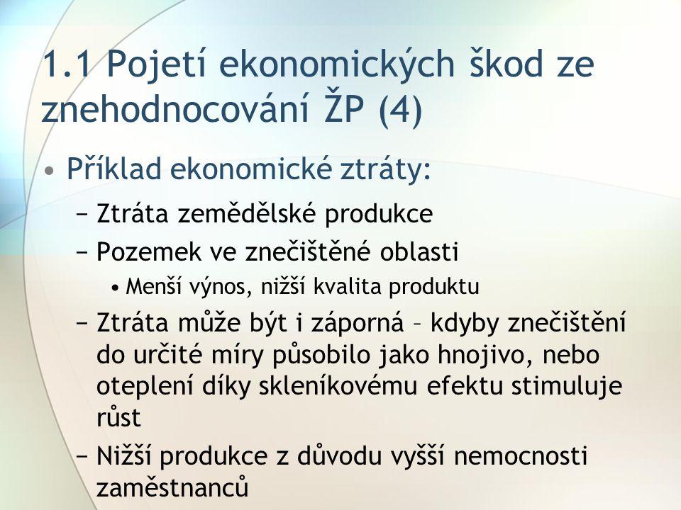 1.1 Pojetí ekonomických škod ze znehodnocování ŽP (4)