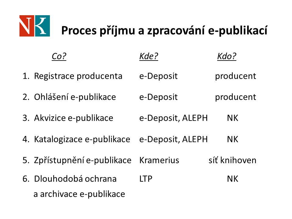 Proces příjmu a zpracování e-publikací