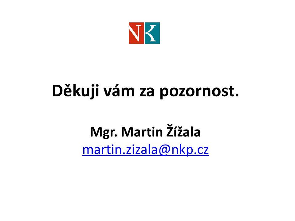 Děkuji vám za pozornost. Mgr. Martin Žížala martin.zizala@nkp.cz