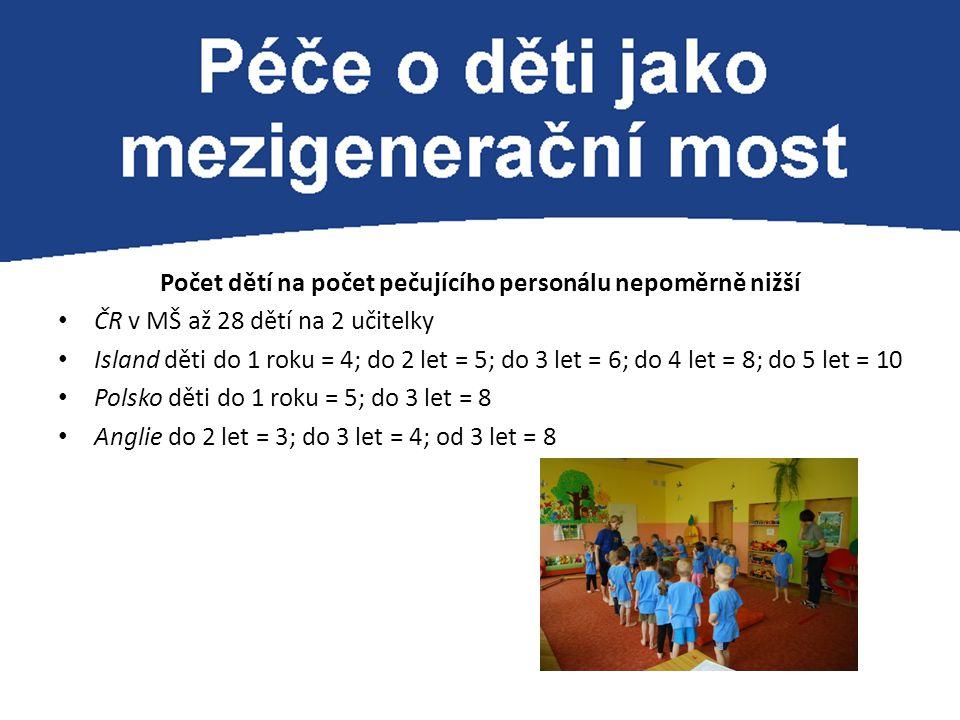 Počet dětí na počet pečujícího personálu nepoměrně nižší