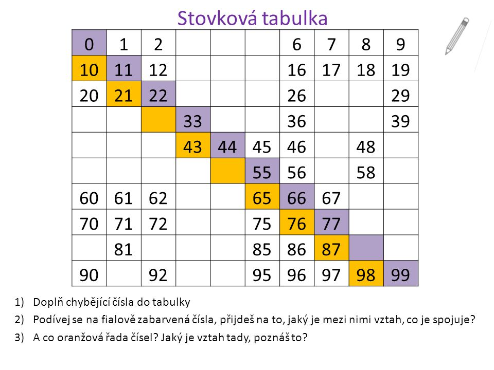 Stovková tabulka 1. 2. 6. 7. 8. 9. 10. 11. 12. 16. 17. 18. 19. 20. 21. 22. 26. 29.