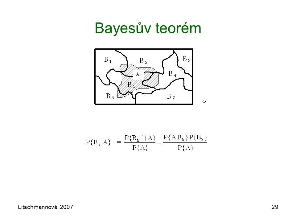 Bayesův teorém  Litschmannová, 2007
