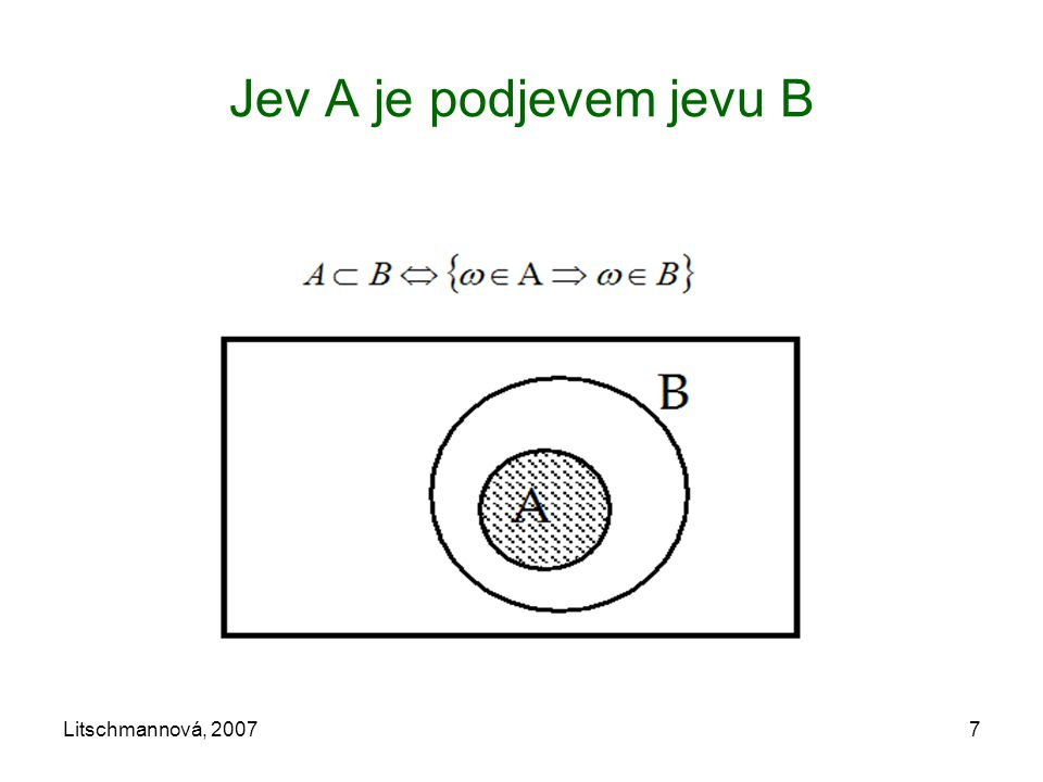 Jev A je podjevem jevu B Litschmannová, 2007