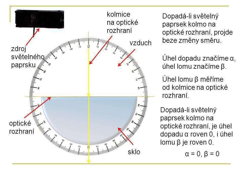 kolmice na optické rozhraní