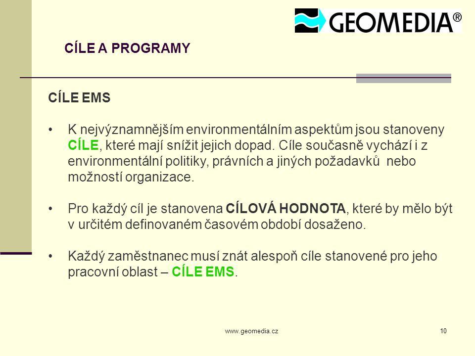 CÍLE A PROGRAMY CÍLE EMS