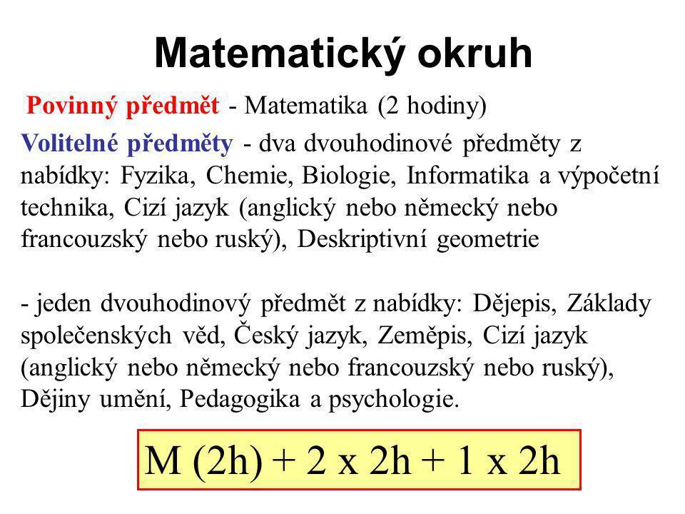Matematický okruh M (2h) + 2 x 2h + 1 x 2h