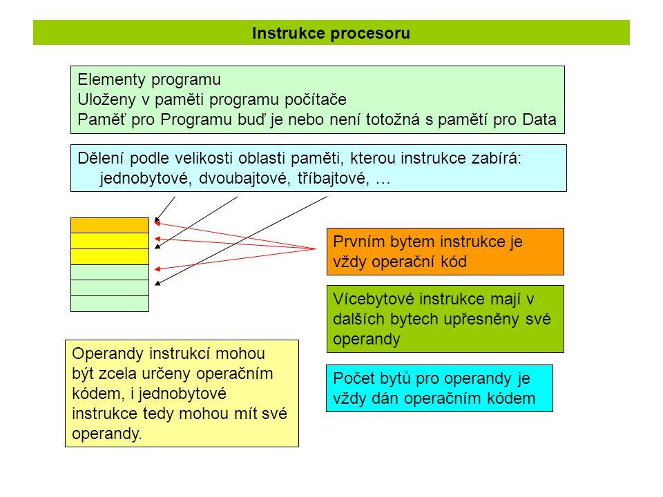 Instrukce procesoru Elementy programu. Uloženy v paměti programu počítače. Paměť pro Programu buď je nebo není totožná s pamětí pro Data.