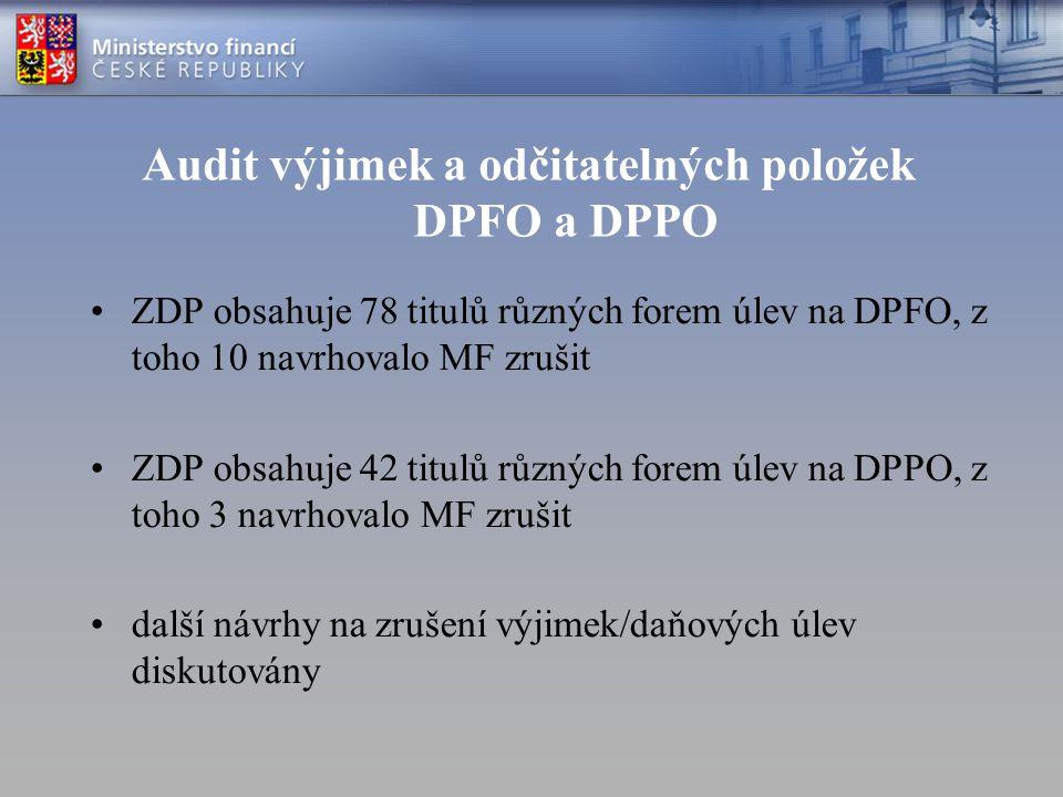 Audit výjimek a odčitatelných položek DPFO a DPPO