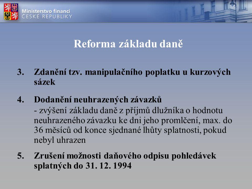 Reforma základu daně Zdanění tzv. manipulačního poplatku u kurzových sázek. 4. Dodanění neuhrazených závazků.