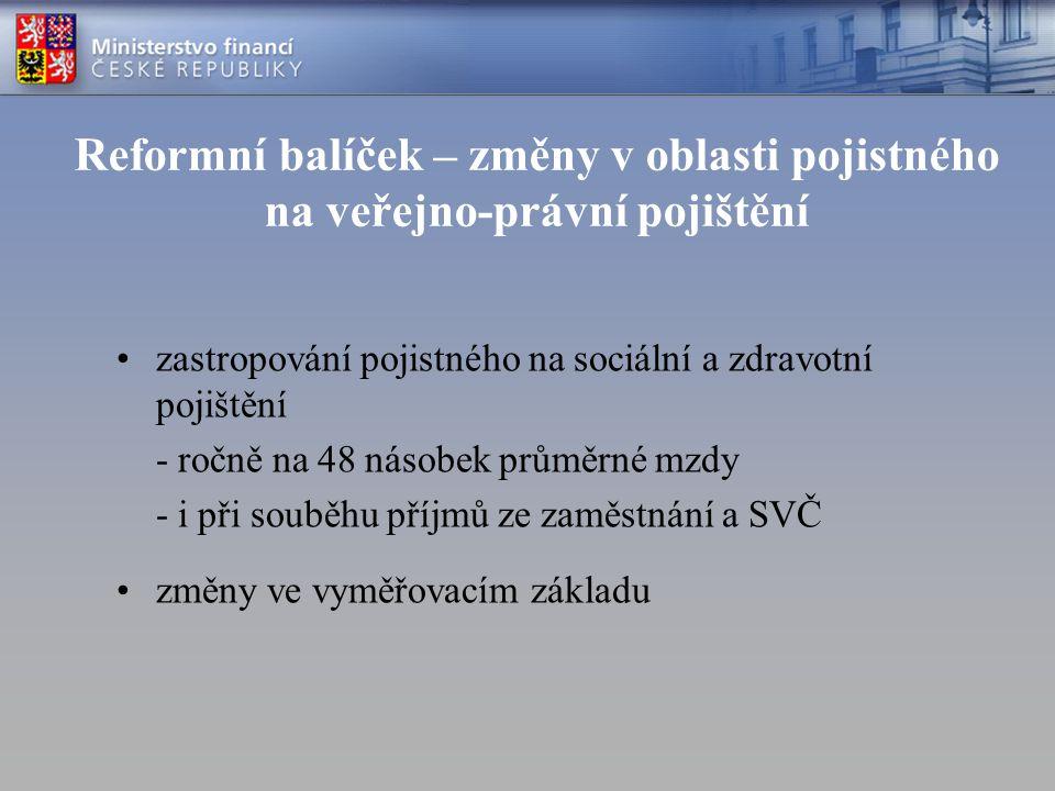 Reformní balíček – změny v oblasti pojistného na veřejno-právní pojištění