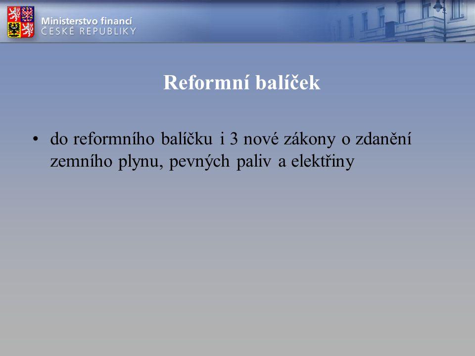 Reformní balíček do reformního balíčku i 3 nové zákony o zdanění zemního plynu, pevných paliv a elektřiny.