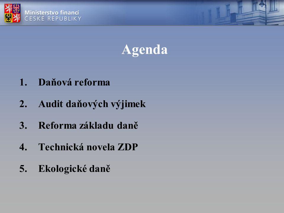 Agenda Daňová reforma Audit daňových výjimek Reforma základu daně