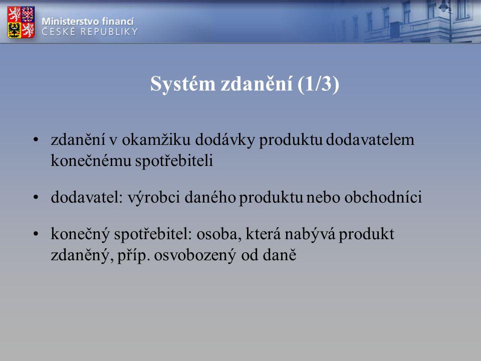 Systém zdanění (1/3) zdanění v okamžiku dodávky produktu dodavatelem konečnému spotřebiteli. dodavatel: výrobci daného produktu nebo obchodníci.