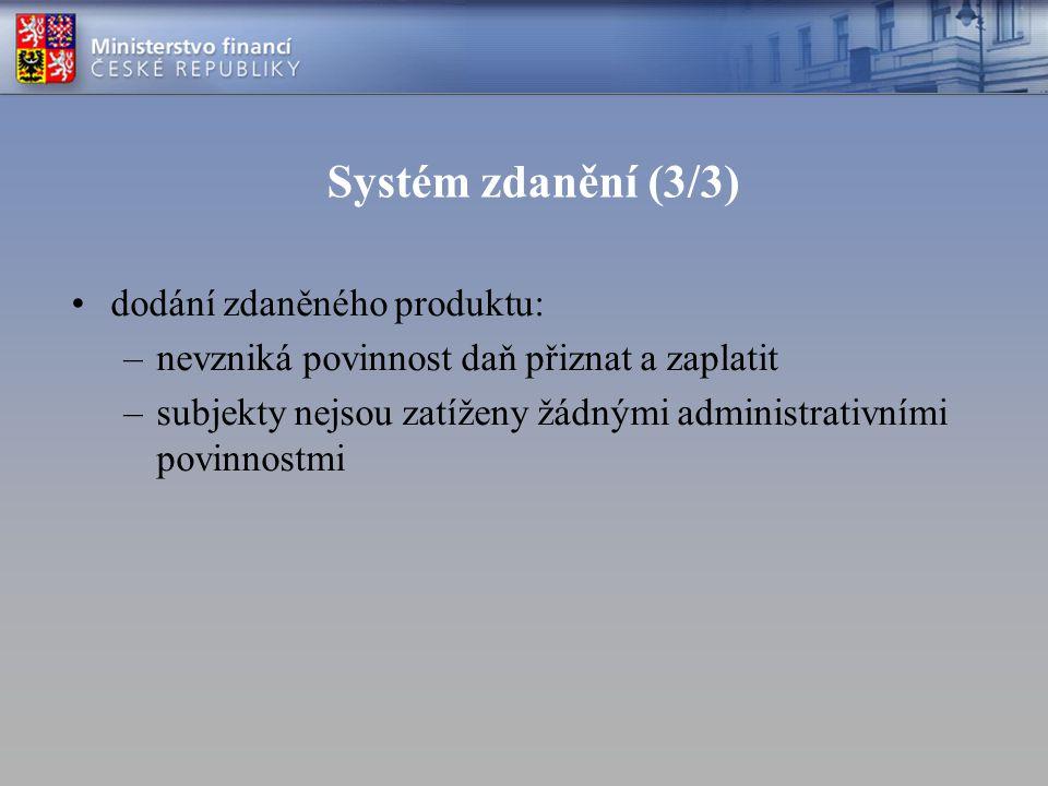 Systém zdanění (3/3) dodání zdaněného produktu: