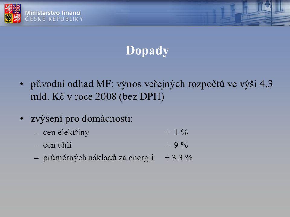 Dopady původní odhad MF: výnos veřejných rozpočtů ve výši 4,3 mld. Kč v roce 2008 (bez DPH) zvýšení pro domácnosti: