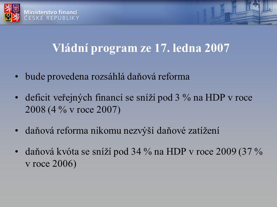 Vládní program ze 17. ledna 2007