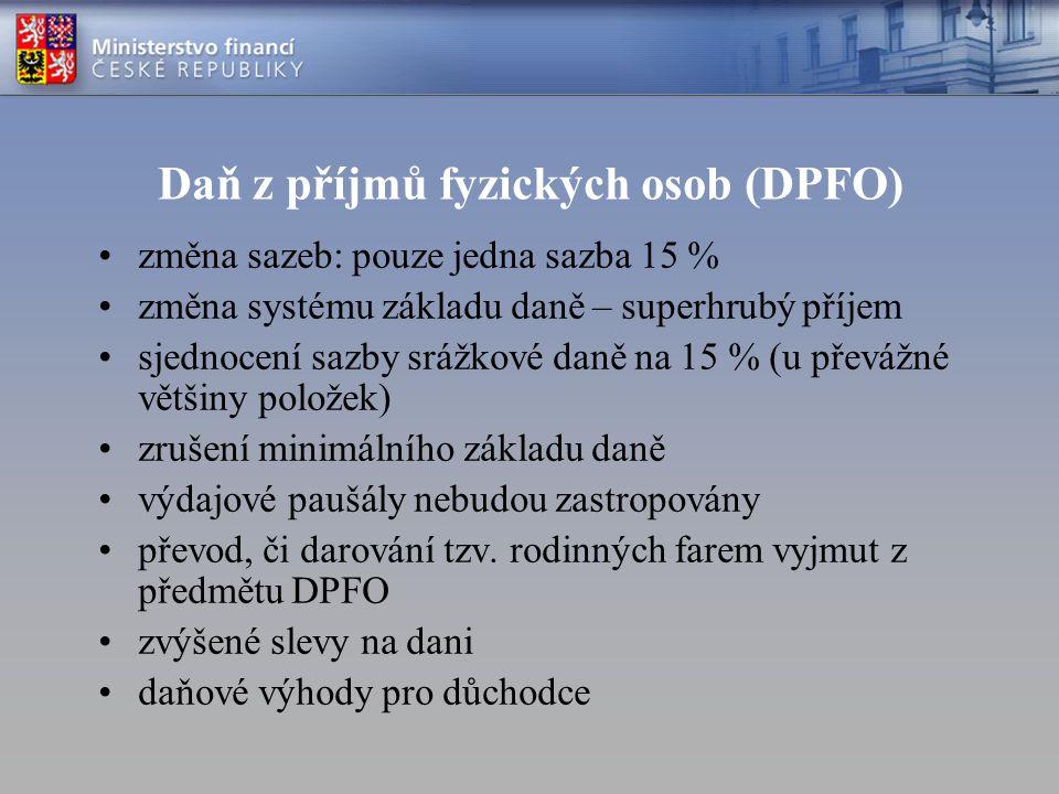 Daň z příjmů fyzických osob (DPFO)