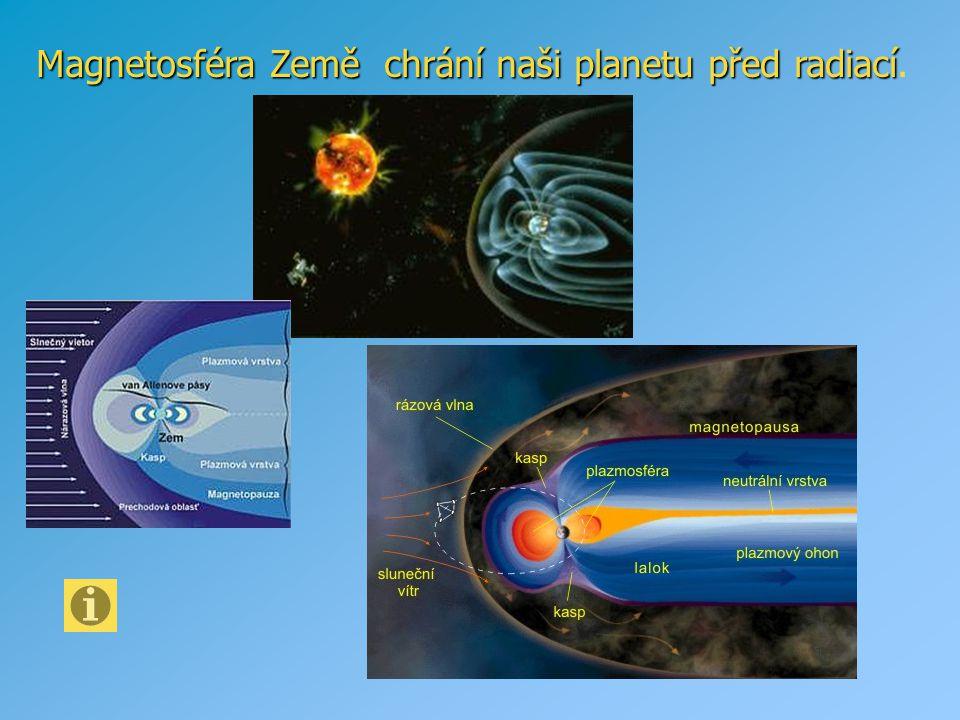 Magnetosféra Země chrání naši planetu před radiací.