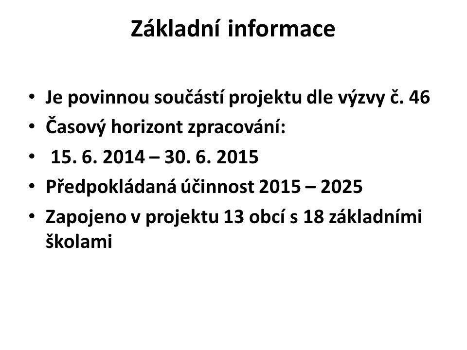 Základní informace Je povinnou součástí projektu dle výzvy č. 46